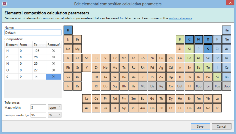 The Elemental Composition parameters dialog in Progenesis QI v2.0